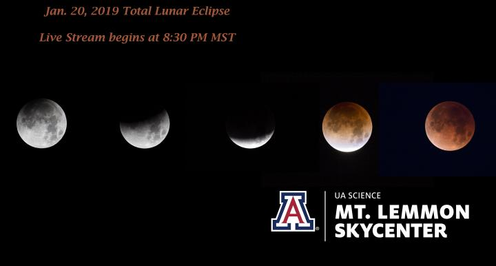 Composite of a total lunar eclipse